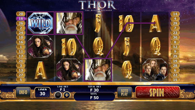 Характеристики слота Thor: The Mighty Avenger 10
