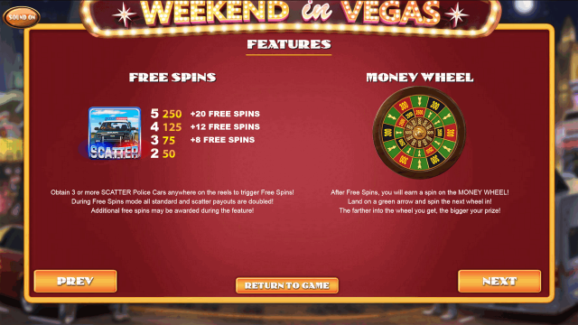 Характеристики слота Weekend In Vegas 8
