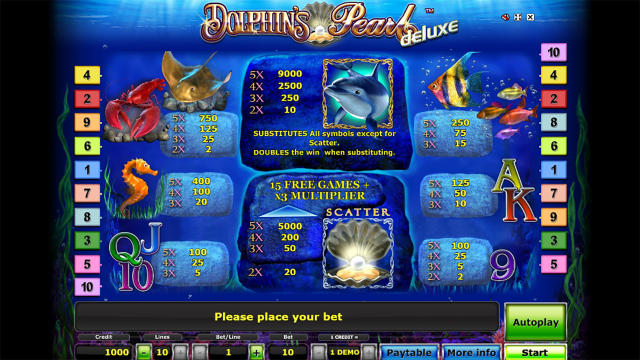 Бонусная игра Dolphin's Pearl Deluxe 4