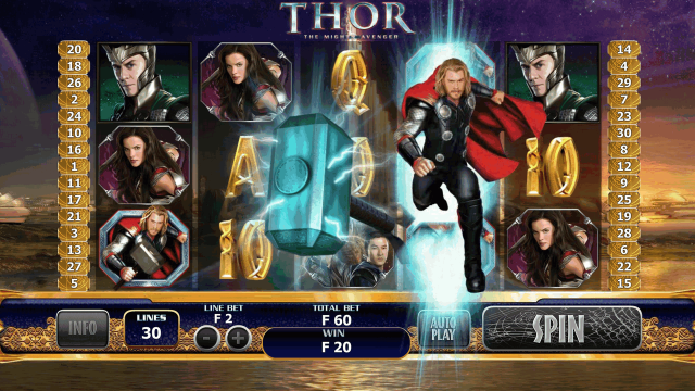Характеристики слота Thor: The Mighty Avenger 3