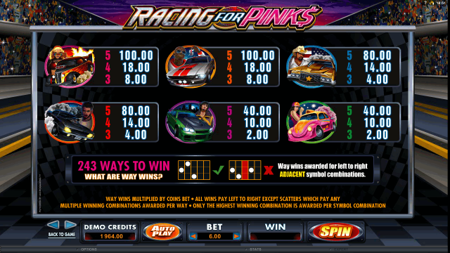 Характеристики слота Racing For Pinks 8