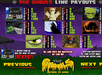 Бонусная игра The Ghouls 1